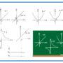 数学の勉強,関数
